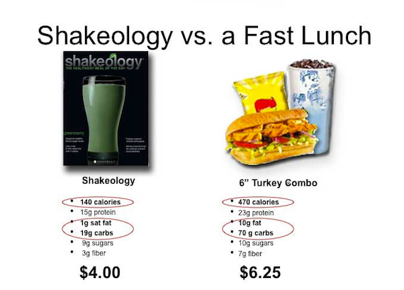 Shakeology vs Subway