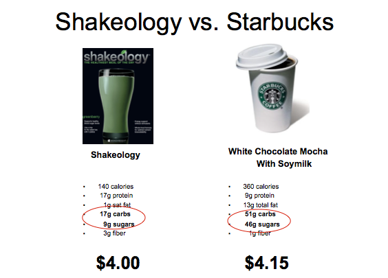 Shakeology vs. Coffee