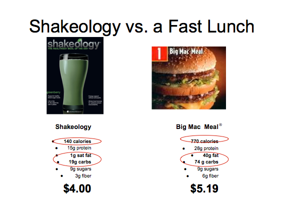 Shakeology vs. Fast Food